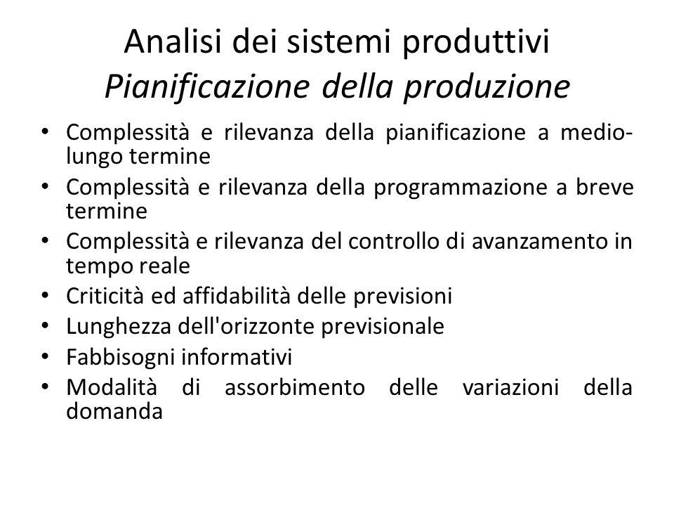 Analisi dei sistemi produttivi Pianificazione della produzione Complessità e rilevanza della pianificazione a medio- lungo termine Complessità e rilev
