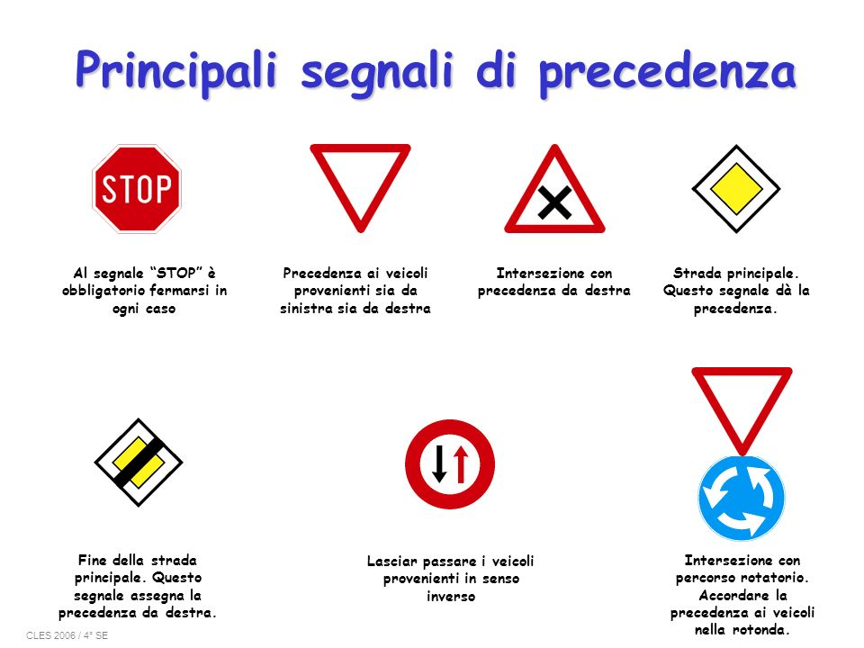 Principali segnali di precedenza Precedenza ai veicoli provenienti sia da sinistra sia da destra Al segnale STOP è obbligatorio fermarsi in ogni caso
