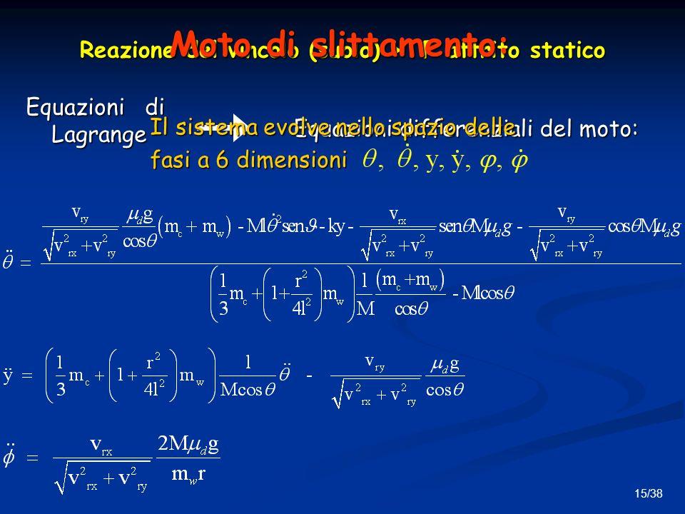 15/38 Reazione del vincolo (suolo) > F attrito statico Equazioni di Lagrange Equazioni differenziali del moto: Moto di slittamento: Il sistema evolve nello spazio delle fasi a 6 dimensioni