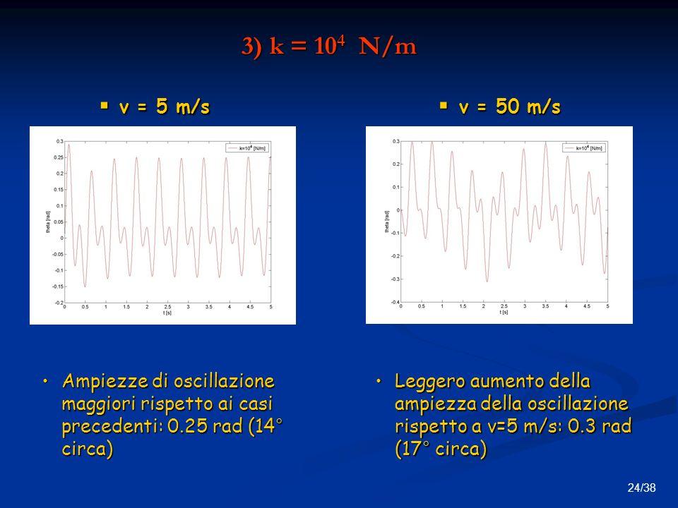 24/38 3) k = 10 4 N/m v = 5 m/s v = 5 m/s Ampiezze di oscillazione maggiori rispetto ai casi precedenti: 0.25 rad (14° circa)Ampiezze di oscillazione maggiori rispetto ai casi precedenti: 0.25 rad (14° circa) v = 50 m/s v = 50 m/s Leggero aumento della ampiezza della oscillazione rispetto a v=5 m/s: 0.3 rad (17° circa)Leggero aumento della ampiezza della oscillazione rispetto a v=5 m/s: 0.3 rad (17° circa)