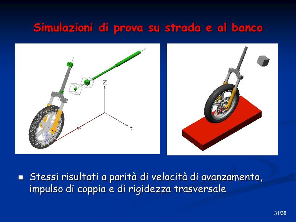 31/38 Simulazioni di prova su strada e al banco Stessi risultati a parità di velocità di avanzamento, impulso di coppia e di rigidezza trasversale