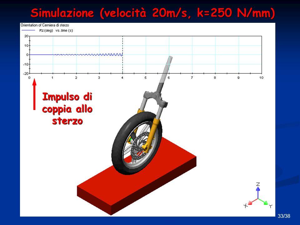 33/38 Simulazione (velocità 20m/s, k=250 N/mm) Impulso di coppia allo sterzo