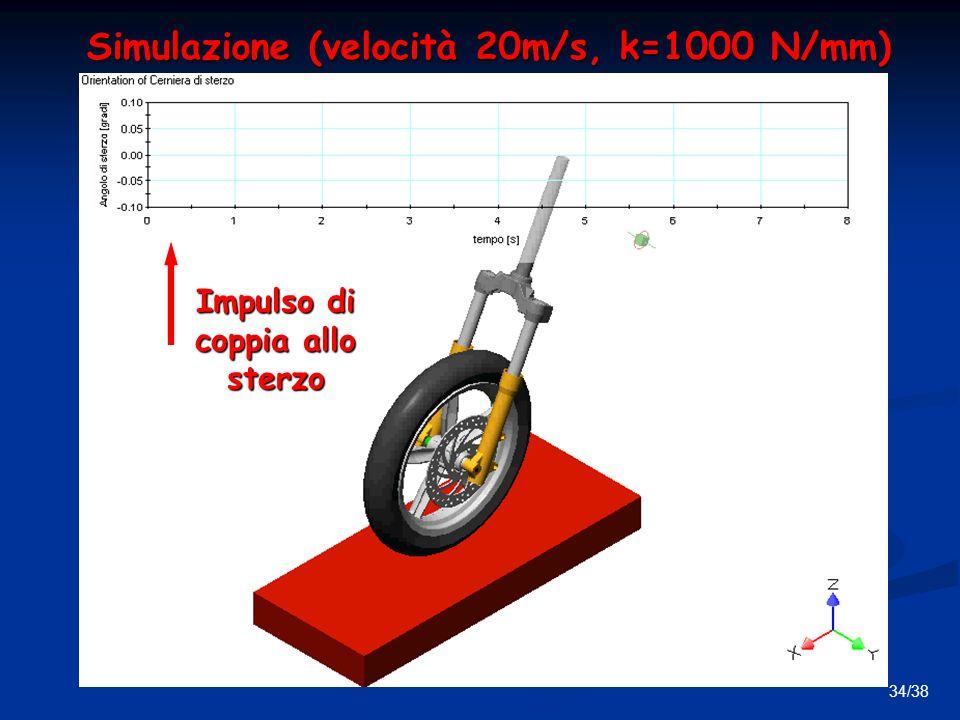 34/38 Simulazione (velocità 20m/s, k=1000 N/mm) Impulso di coppia allo sterzo