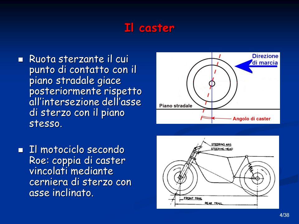 4/38 Il caster Ruota sterzante il cui punto di contatto con il piano stradale giace posteriormente rispetto allintersezione dellasse di sterzo con il piano stesso.