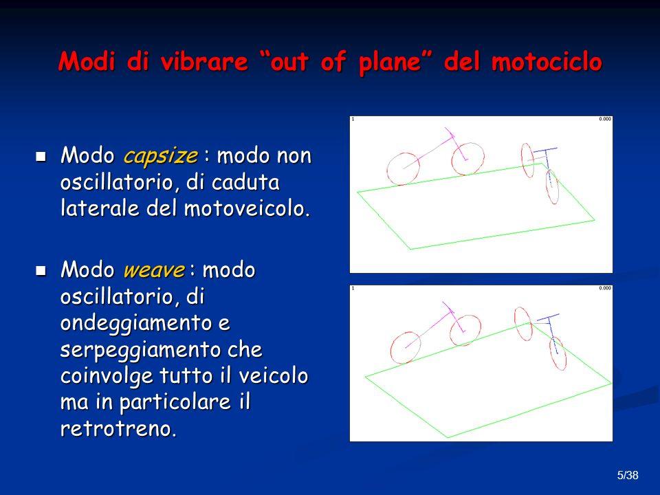 5/38 Modi di vibrare out of plane del motociclo Modo capsize : modo non oscillatorio, di caduta laterale del motoveicolo.