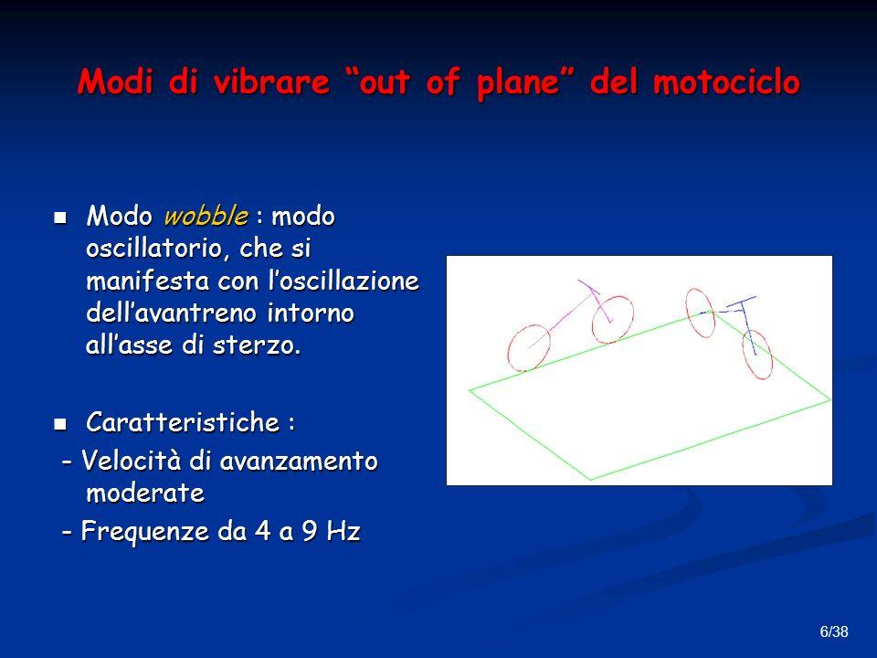6/38 Modi di vibrare out of plane del motociclo Modo wobble : modo oscillatorio, che si manifesta con loscillazione dellavantreno intorno allasse di sterzo.
