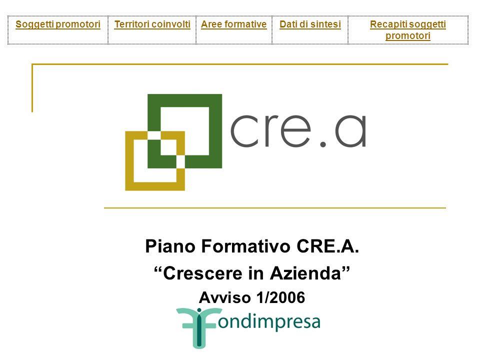 Piano Formativo CRE.A. Crescere in Azienda Avviso 1/2006 Soggetti promotoriTerritori coinvoltiAree formativeDati di sintesiRecapiti soggetti promotori