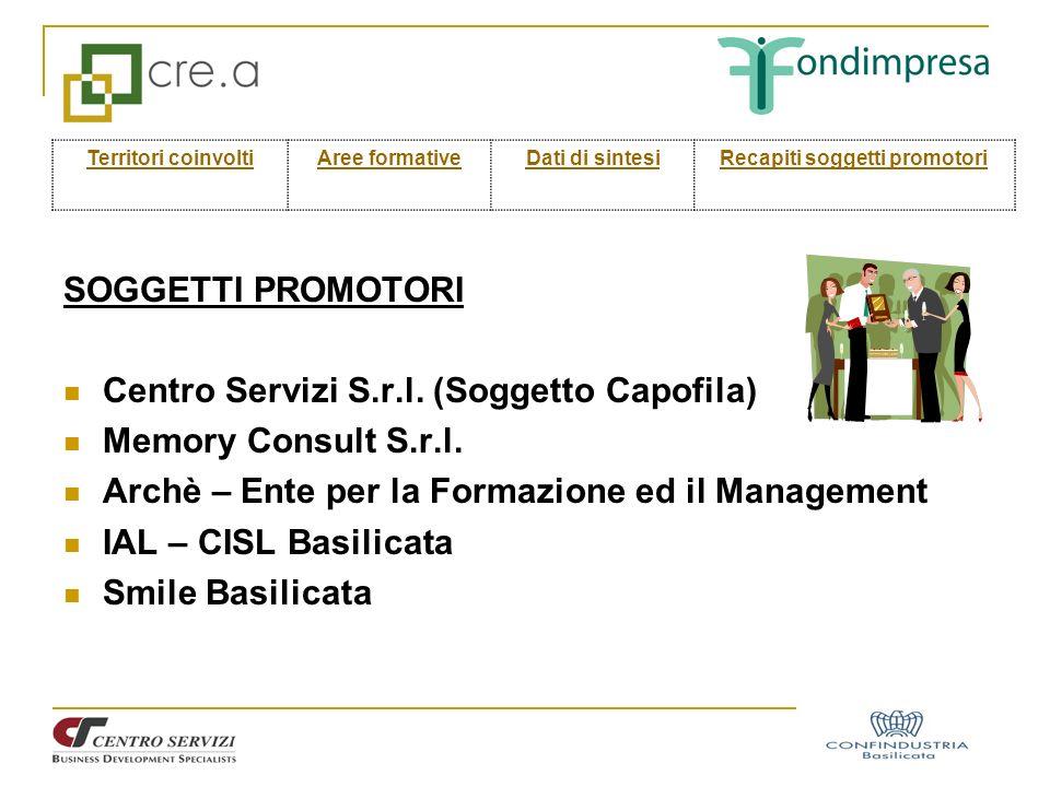 SOGGETTI PROMOTORI Centro Servizi S.r.l.(Soggetto Capofila) Memory Consult S.r.l.
