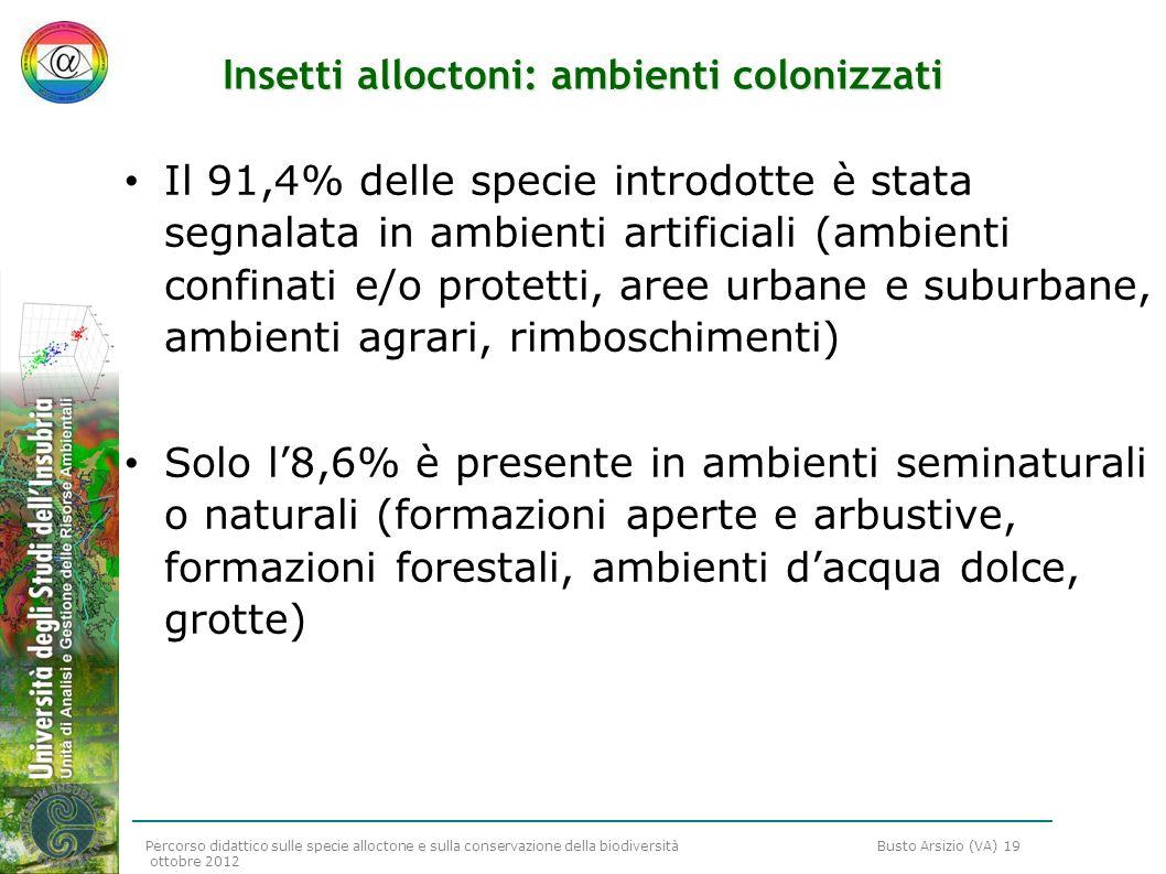 Percorso didattico sulle specie alloctone e sulla conservazione della biodiversità Busto Arsizio (VA) 19 ottobre 2012 Insetti alloctoni: ambienti colo