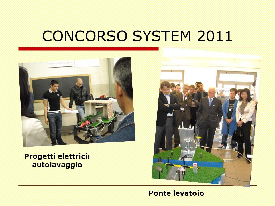 CONCORSO SYSTEM 2011 Progetti elettrici: autolavaggio Ponte levatoio