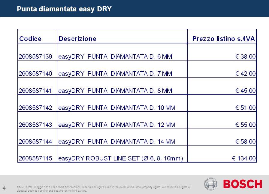 5 Punta diamantata easy DRY Funzionamento: 1.) 2.1) 2.2.) 3.) 4.) Foratura al diamante a secco con trapani a batteria autolubrificante NOVITA MONDIALE autolubrificante