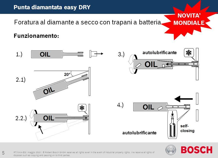 5 Punta diamantata easy DRY Funzionamento: 1.) 2.1) 2.2.) 3.) 4.) Foratura al diamante a secco con trapani a batteria autolubrificante NOVITA MONDIALE