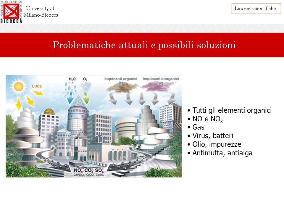 Tutti gli elementi organici NO e NO x Gas Virus, batteri Olio, impurezze Antimuffa, antialga University of Milano-Bicocca Lauree scientifiche Problema