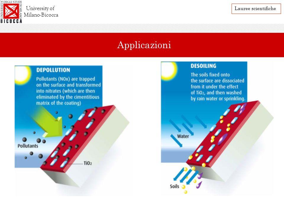 University of Milano-Bicocca Lauree scientifiche Applicazioni