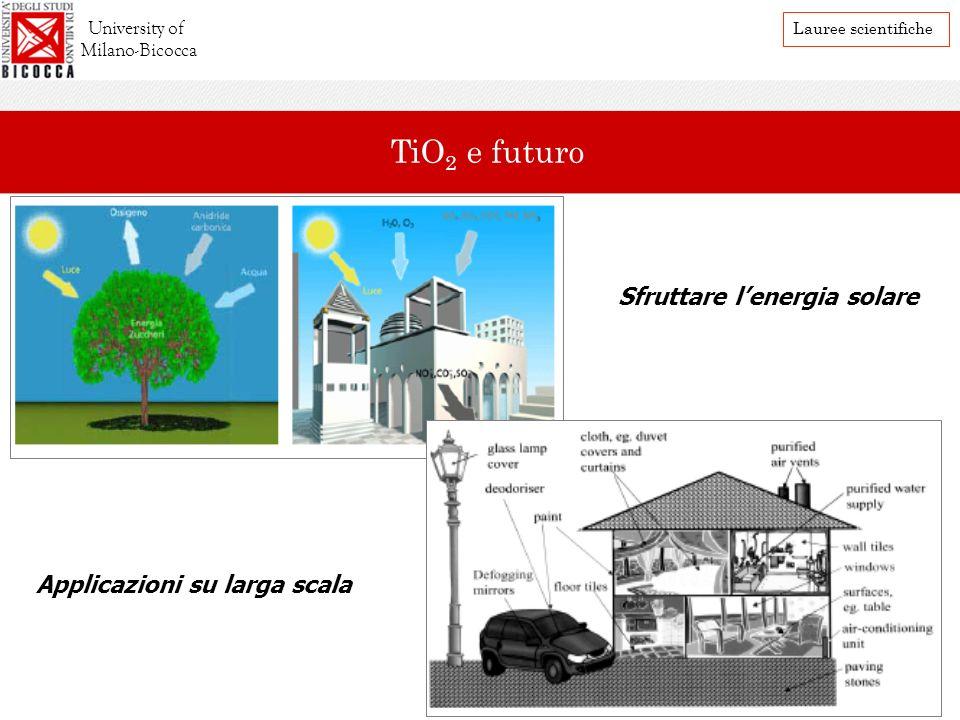 Sfruttare lenergia solare Applicazioni su larga scala University of Milano-Bicocca Lauree scientifiche TiO 2 e futuro
