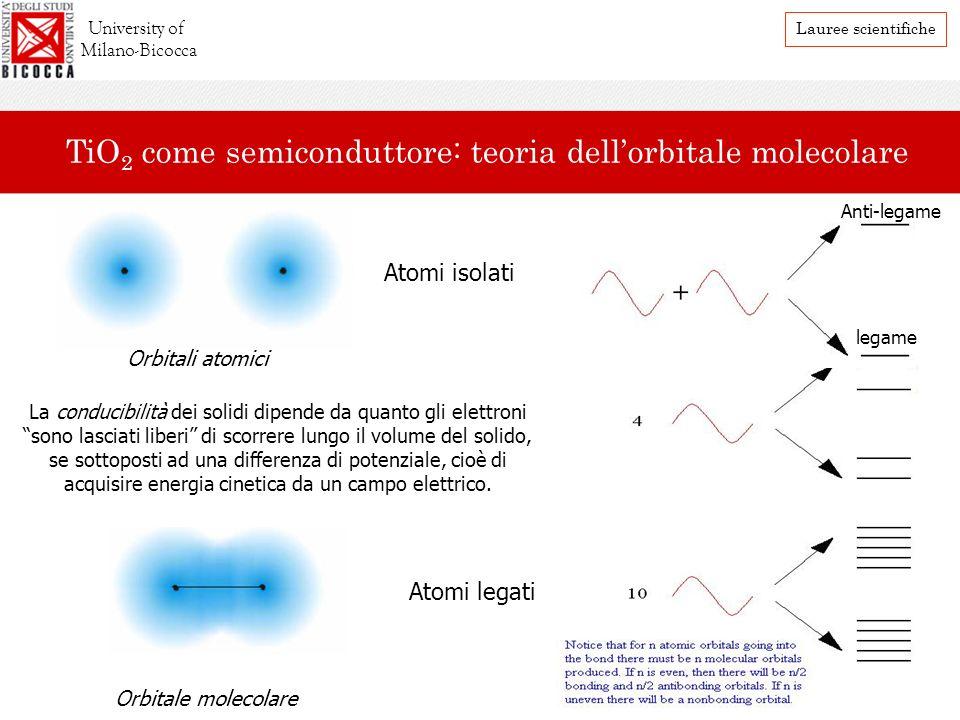 Atomi isolati Orbitali atomici Atomi legati Orbitale molecolare legame Anti-legame La conducibilità dei solidi dipende da quanto gli elettroni sono la
