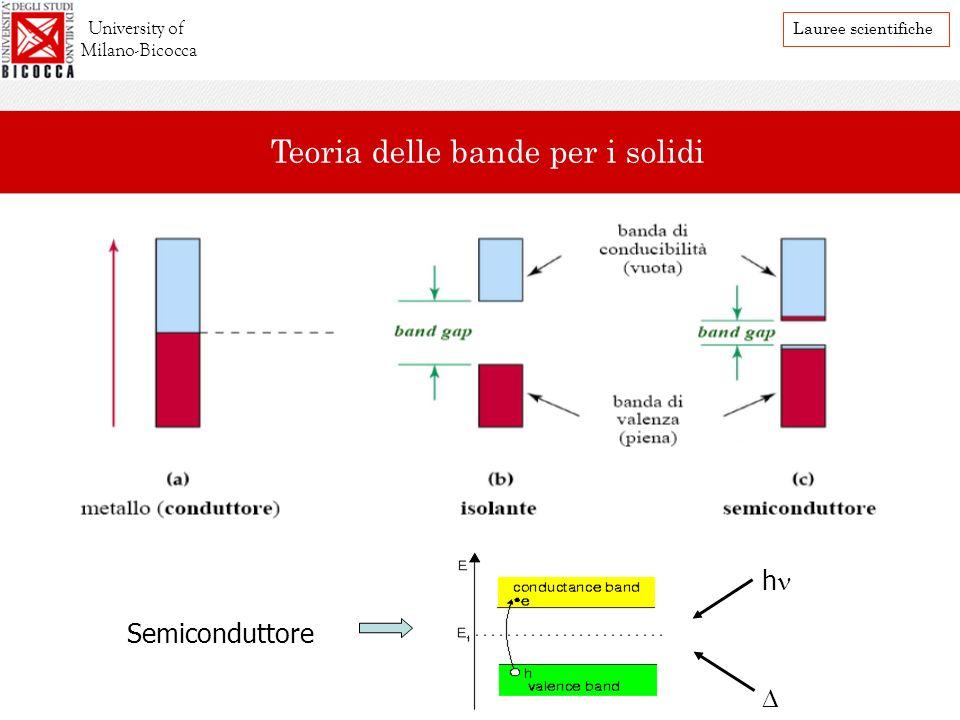 h Semiconduttore University of Milano-Bicocca Lauree scientifiche Teoria delle bande per i solidi