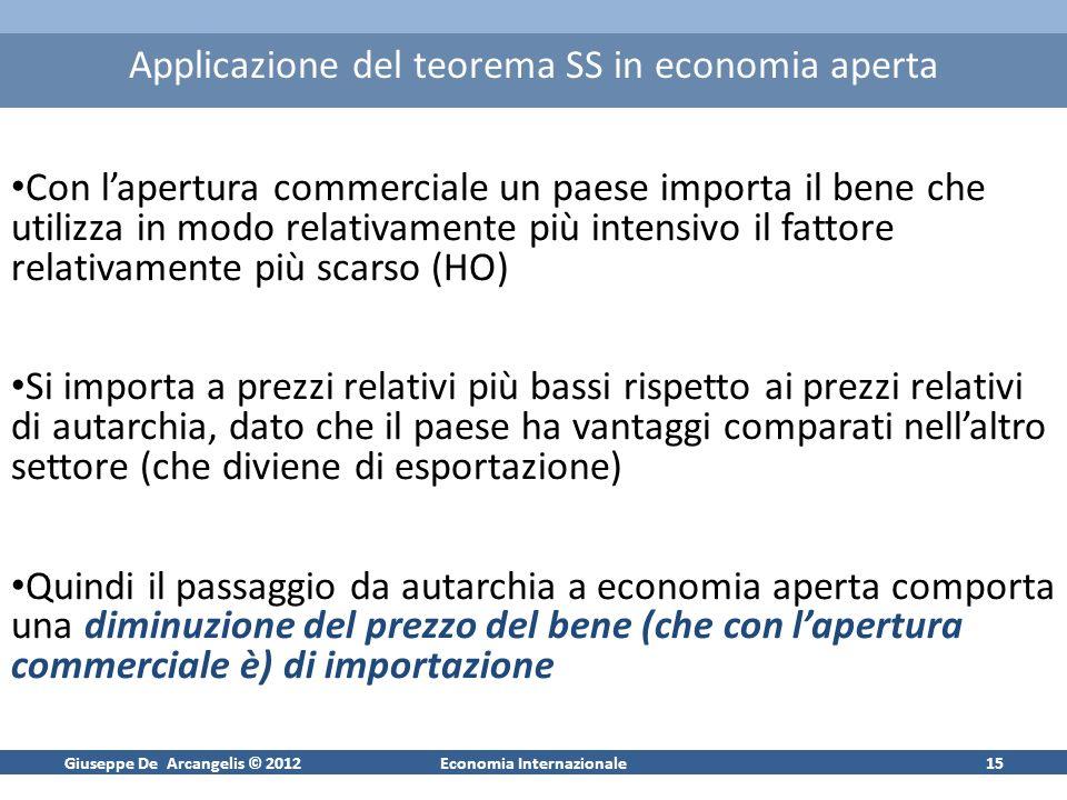 Giuseppe De Arcangelis © 2012Economia Internazionale15 Applicazione del teorema SS in economia aperta Con lapertura commerciale un paese importa il be