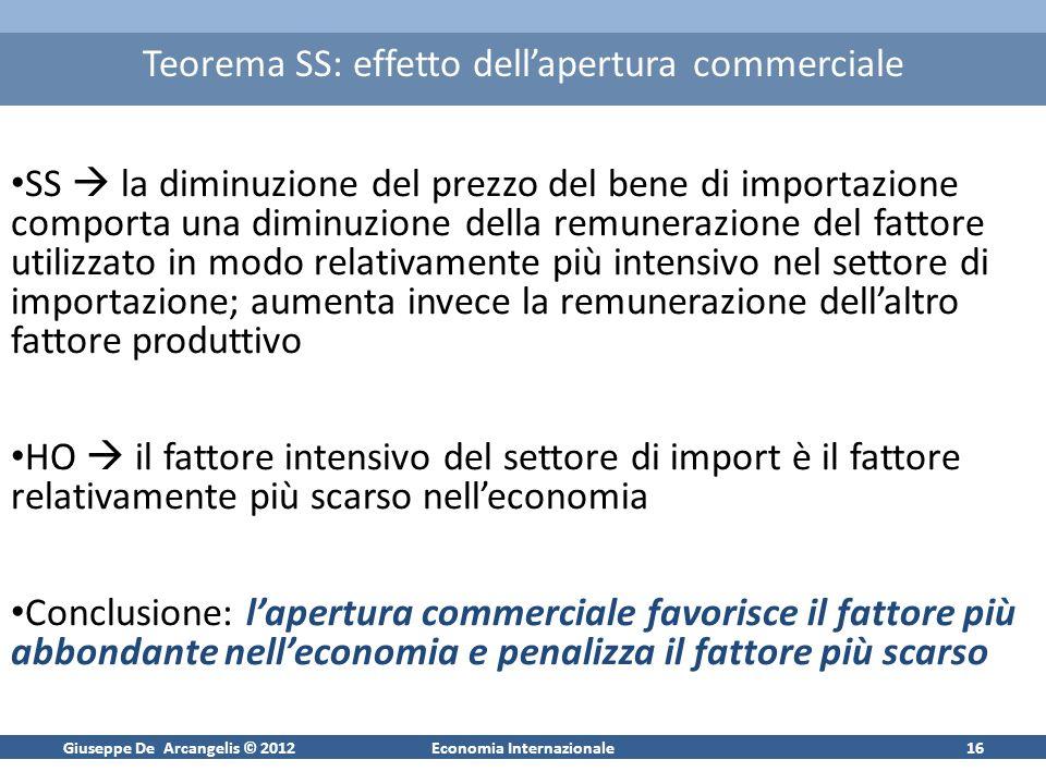 Giuseppe De Arcangelis © 2012Economia Internazionale16 Teorema SS: effetto dellapertura commerciale SS la diminuzione del prezzo del bene di importazi