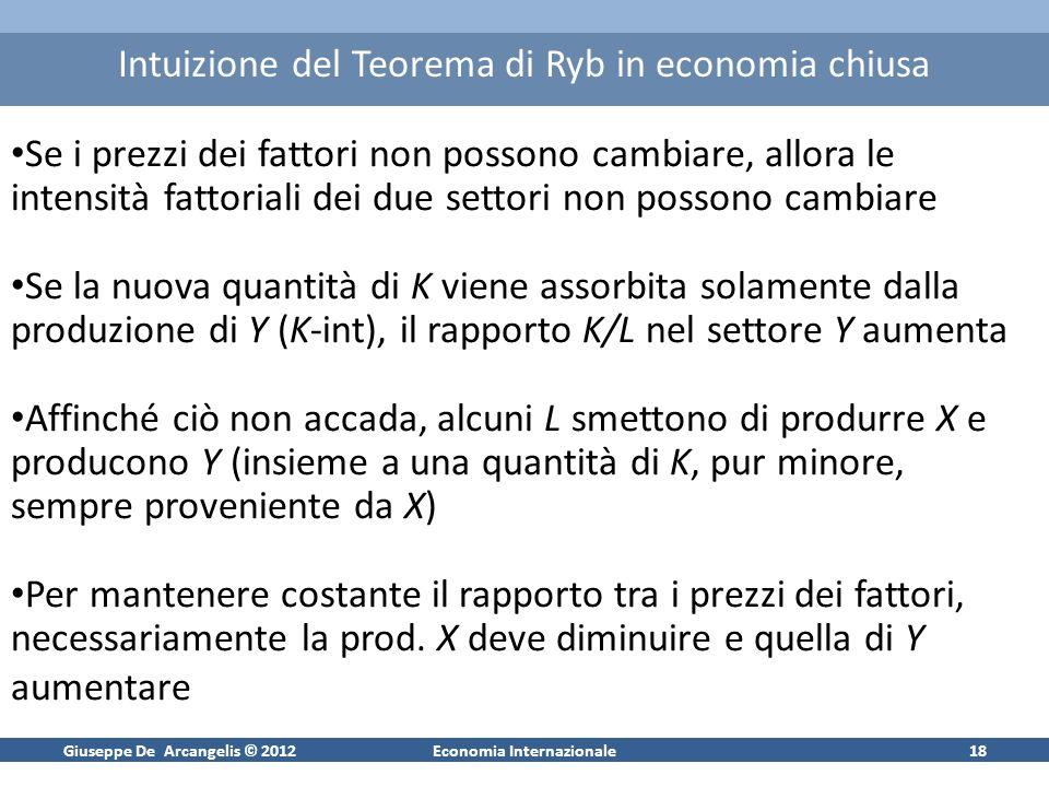 Giuseppe De Arcangelis © 2012Economia Internazionale18 Intuizione del Teorema di Ryb in economia chiusa Se i prezzi dei fattori non possono cambiare,