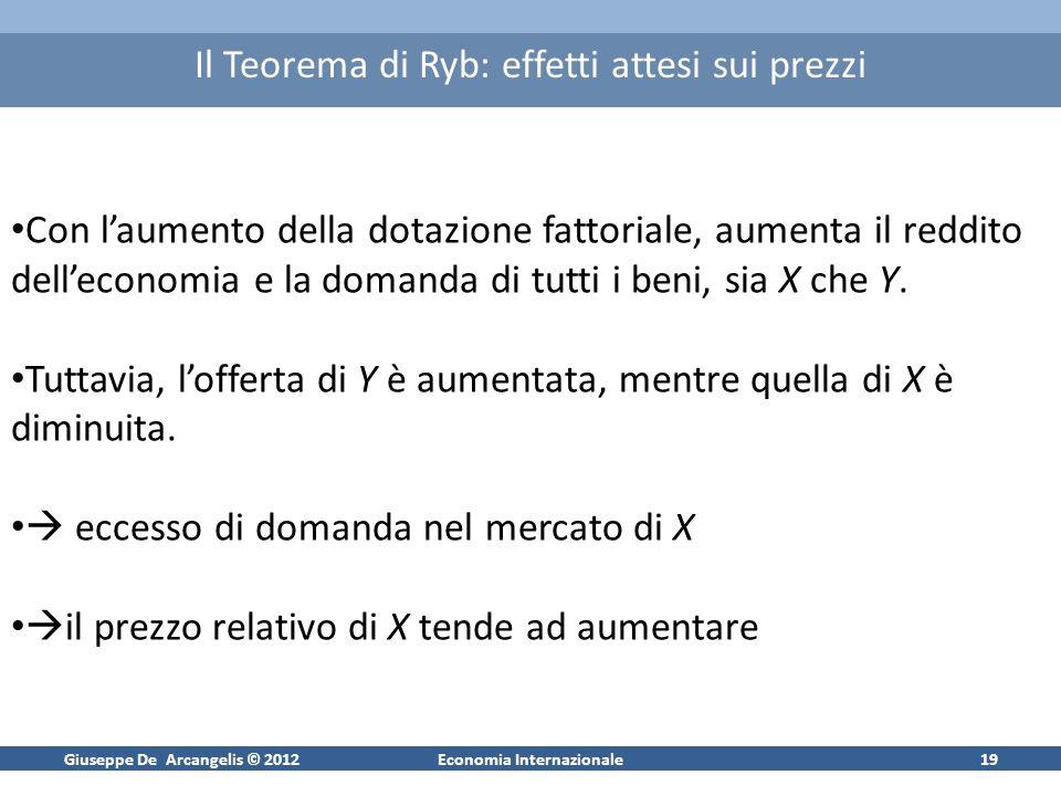 Giuseppe De Arcangelis © 2012Economia Internazionale19 Il Teorema di Ryb: effetti attesi sui prezzi Con laumento della dotazione fattoriale, aumenta i