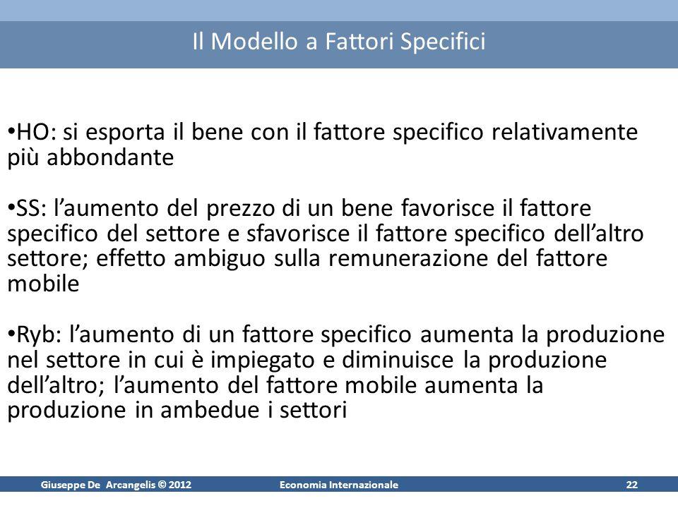 Giuseppe De Arcangelis © 2012Economia Internazionale22 Il Modello a Fattori Specifici HO: si esporta il bene con il fattore specifico relativamente pi