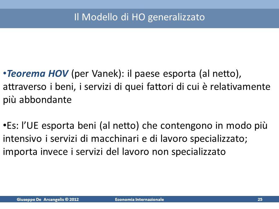 Giuseppe De Arcangelis © 2012Economia Internazionale25 Il Modello di HO generalizzato Teorema HOV (per Vanek): il paese esporta (al netto), attraverso
