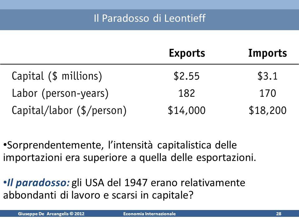 Giuseppe De Arcangelis © 2012Economia Internazionale28 Il Paradosso di Leontieff Sorprendentemente, lintensità capitalistica delle importazioni era su