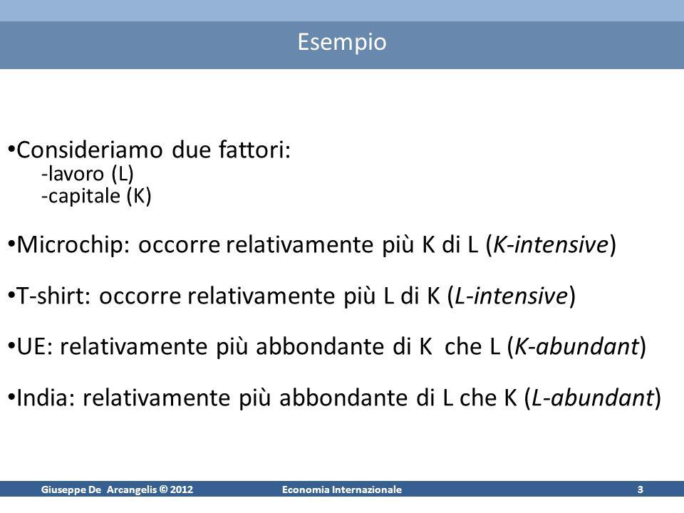 Giuseppe De Arcangelis © 2012Economia Internazionale3 Esempio Consideriamo due fattori: -lavoro (L) -capitale (K) Microchip: occorre relativamente più