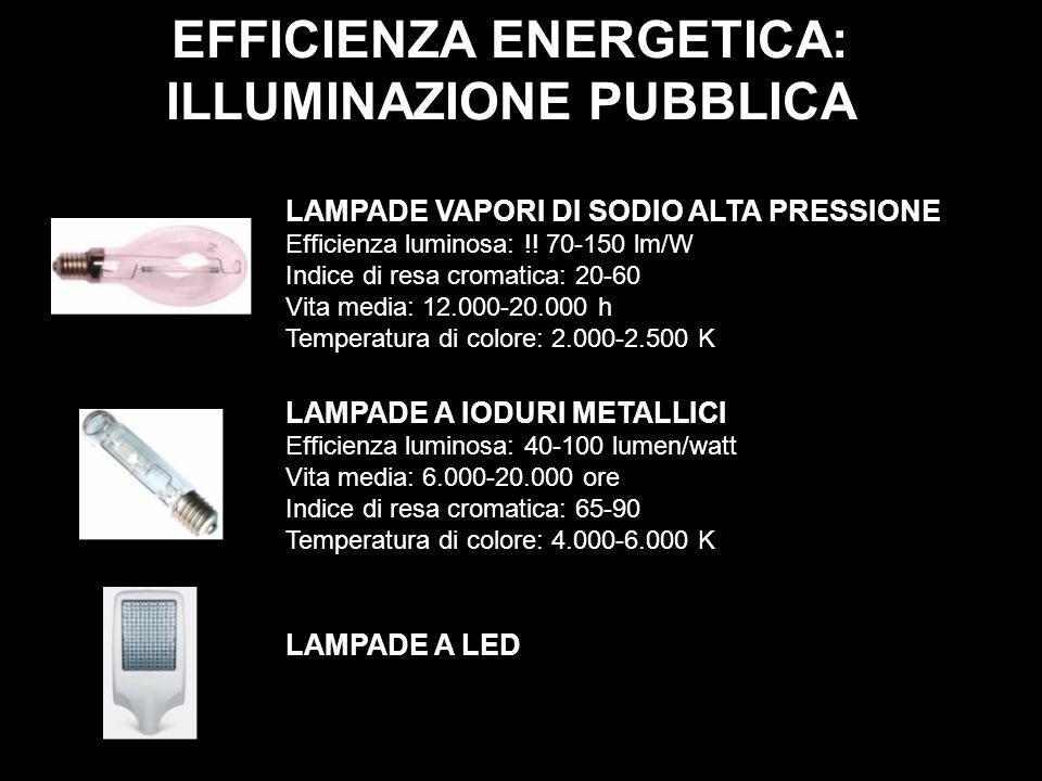 EFFICIENZA ENERGETICA: ILLUMINAZIONE PUBBLICA LAMPADE VAPORI DI SODIO ALTA PRESSIONE Efficienza luminosa: !! 70-150 lm/W Indice di resa cromatica: 20-