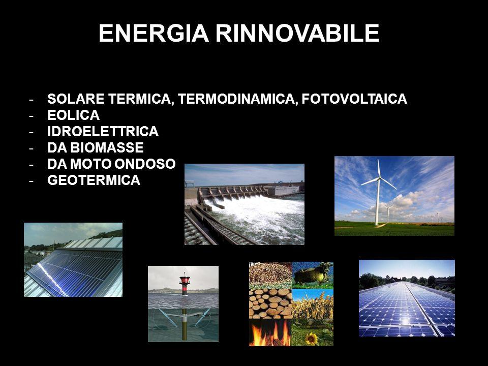 ENERGIA RINNOVABILE -SOLARE TERMICA, TERMODINAMICA, FOTOVOLTAICA -EOLICA -IDROELETTRICA -DA BIOMASSE -DA MOTO ONDOSO -GEOTERMICA