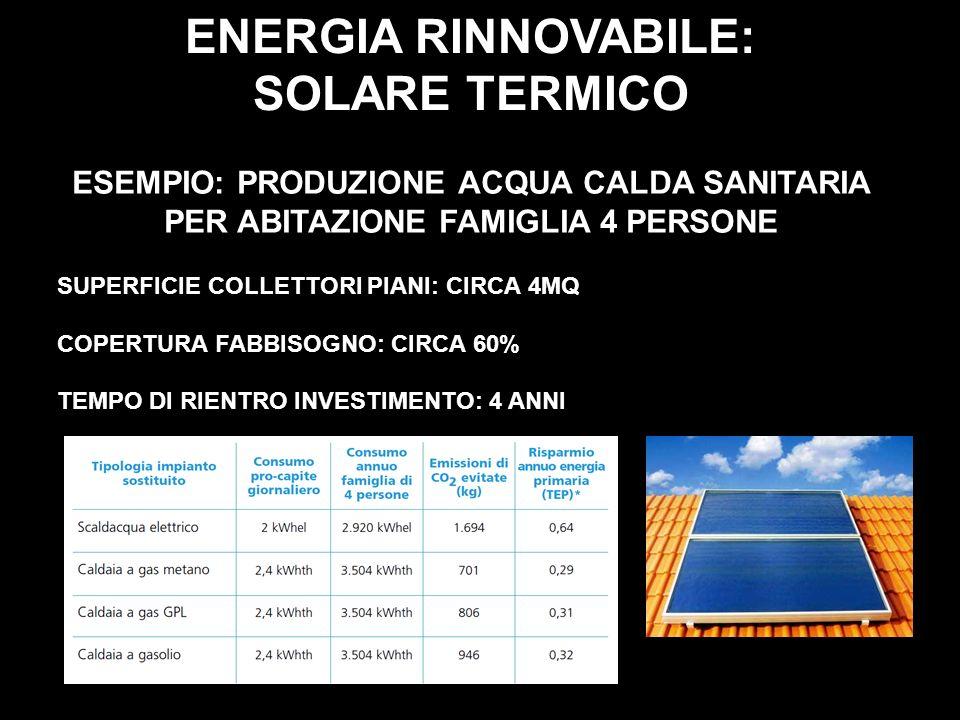 ENERGIA RINNOVABILE: SOLARE TERMICO ESEMPIO: PRODUZIONE ACQUA CALDA SANITARIA PER ABITAZIONE FAMIGLIA 4 PERSONE SUPERFICIE COLLETTORI PIANI: CIRCA 4MQ