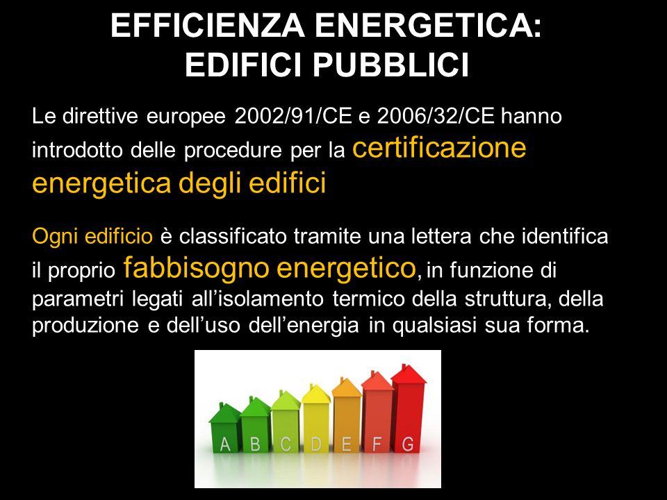 EFFICIENZA ENERGETICA: EDIFICI PUBBLICI Le direttive europee 2002/91/CE e 2006/32/CE hanno introdotto delle procedure per la certificazione energetica