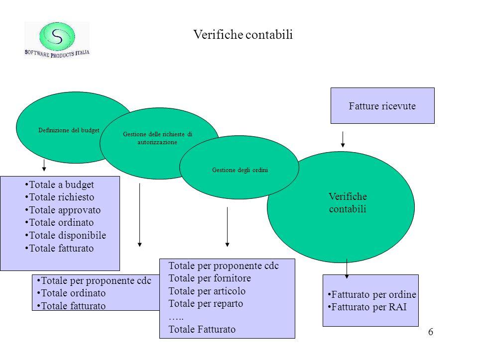 7 Dimensioni del Data Base Il modello dati di G.I.P.