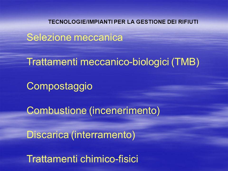 Selezione meccanica Trattamenti meccanico-biologici (TMB) Compostaggio Combustione (incenerimento) Discarica (interramento) Trattamenti chimico-fisici