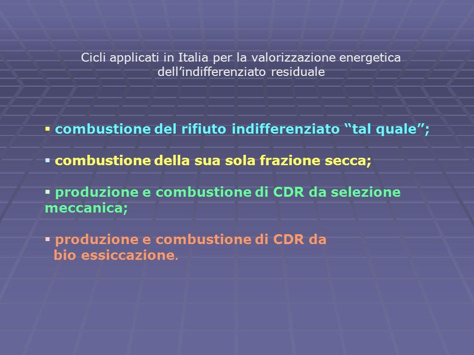 Cicli applicati in Italia per la valorizzazione energetica dellindifferenziato residuale combustione del rifiuto indifferenziato tal quale; combustion