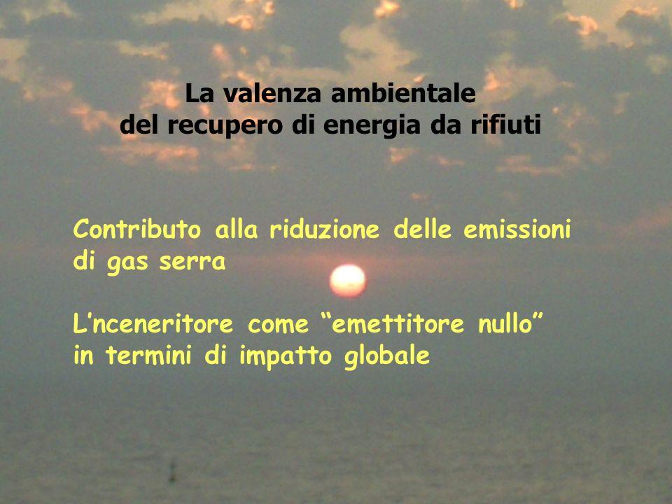La valenza ambientale del recupero di energia da rifiuti Contributo alla riduzione delle emissioni di gas serra Lnceneritore come emettitore nullo in