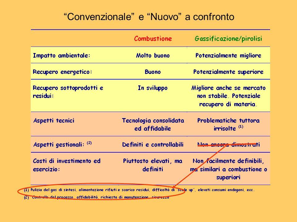 Convenzionale e Nuovo a confronto
