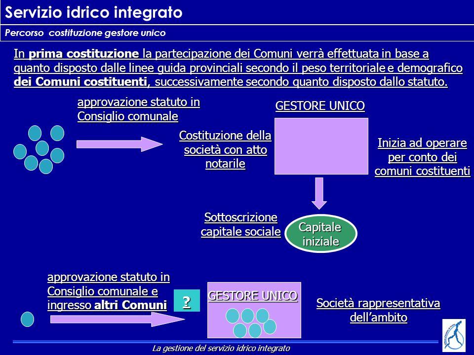 Servizio idrico integrato Percorso costituzione gestore unico approvazione statuto in Consiglio comunale GESTORE UNICO Costituzione della società con