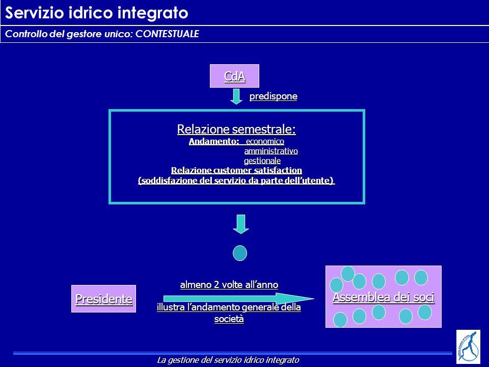 Servizio idrico integrato Controllo del gestore unico: CONTESTUALE Assemblea dei soci Relazione semestrale: Andamento: economico amministrativo ammini