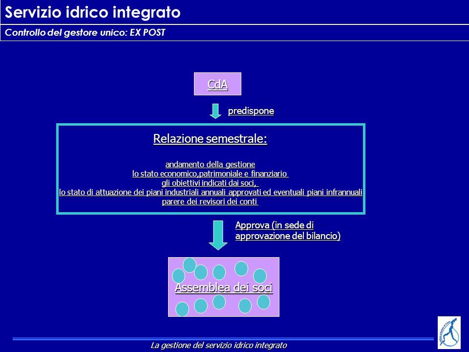 Servizio idrico integrato Controllo del gestore unico: EX POST Relazione semestrale: andamento della gestione lo stato economico,patrimoniale e finanz