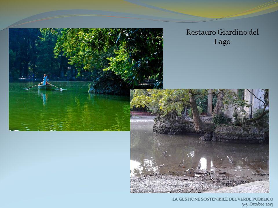 LA GESTIONE SOSTENIBILE DEL VERDE PUBBLICO 3-5 Ottobre 2013 3-5 Ottobre 2013 Restauro Giardino del Lago