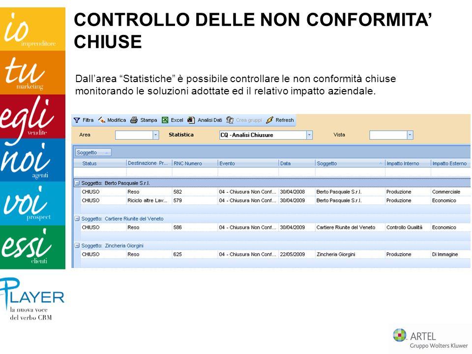 Dallarea Statistiche è possibile controllare le non conformità chiuse monitorando le soluzioni adottate ed il relativo impatto aziendale. CONTROLLO DE