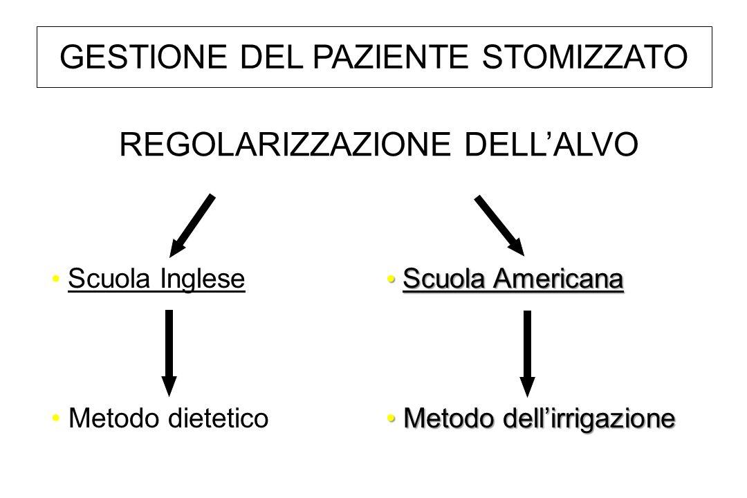 REGOLARIZZAZIONE DELLALVO Scuola Inglese Metodo dietetico Scuola Americana Scuola Americana Metodo dellirrigazione Metodo dellirrigazione GESTIONE DEL PAZIENTE STOMIZZATO