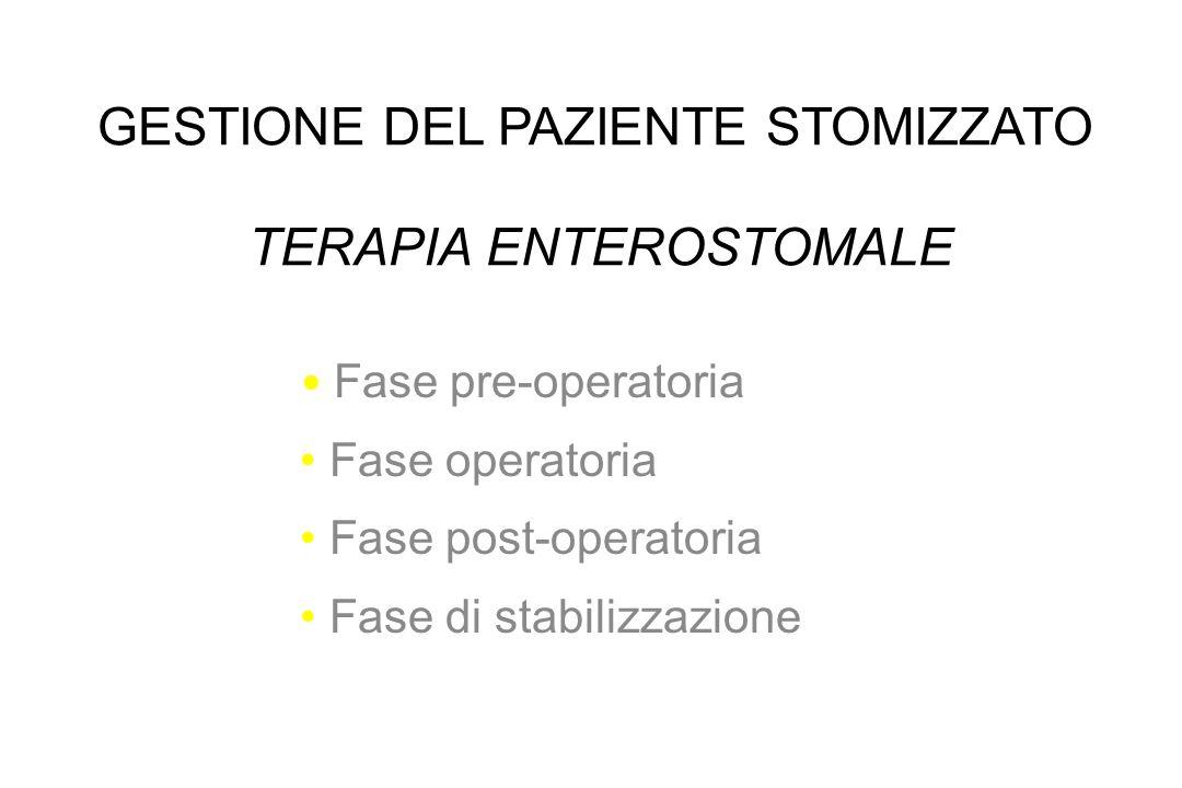 Fase pre-operatoria Fase operatoria Fase post-operatoria Fase di stabilizzazione TERAPIA ENTEROSTOMALE