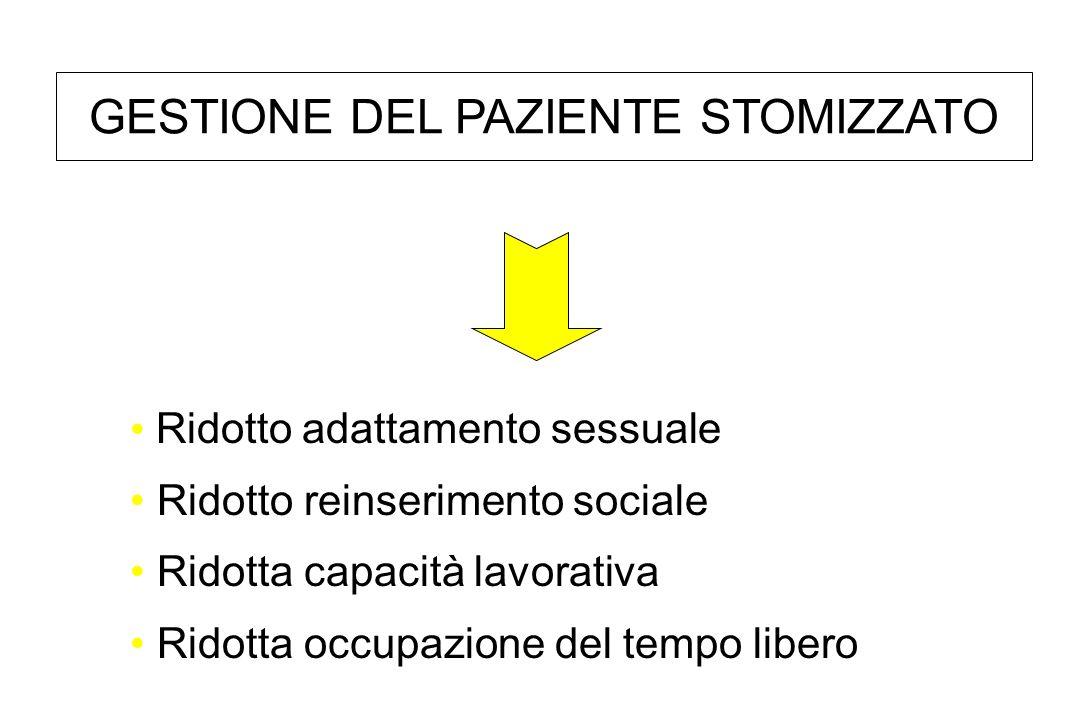 Ridotto adattamento sessuale Ridotto reinserimento sociale Ridotta capacità lavorativa Ridotta occupazione del tempo libero GESTIONE DEL PAZIENTE STOMIZZATO