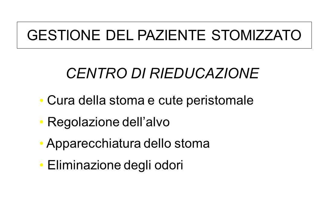 Cura della stoma e cute peristomale Regolazione dellalvo Apparecchiatura dello stoma Eliminazione degli odori GESTIONE DEL PAZIENTE STOMIZZATO CENTRO DI RIEDUCAZIONE