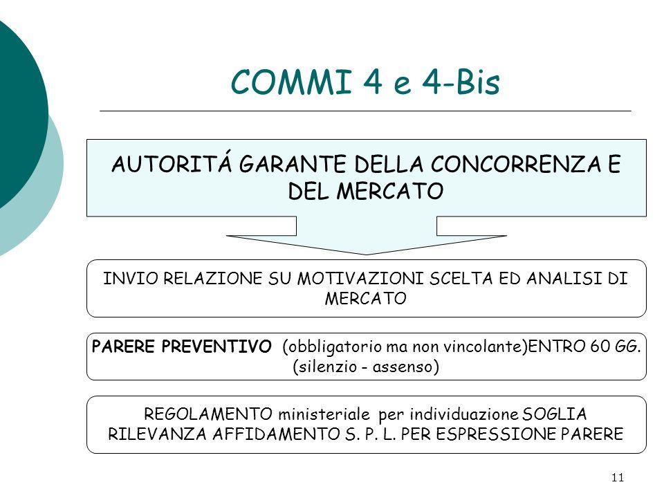 11 COMMI 4 e 4-Bis AUTORITÁ GARANTE DELLA CONCORRENZA E DEL MERCATO INVIO RELAZIONE SU MOTIVAZIONI SCELTA ED ANALISI DI MERCATO PARERE PREVENTIVO (obbligatorio ma non vincolante)ENTRO 60 GG.