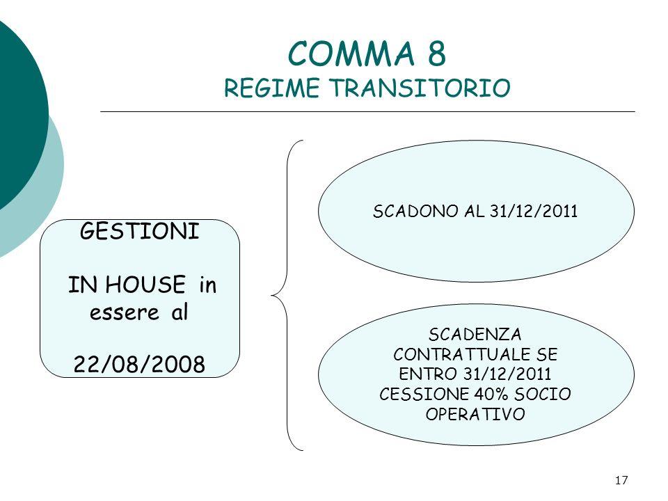 17 COMMA 8 REGIME TRANSITORIO GESTIONI IN HOUSE in essere al 22/08/2008 SCADONO AL 31/12/2011 SCADENZA CONTRATTUALE SE ENTRO 31/12/2011 CESSIONE 40% SOCIO OPERATIVO