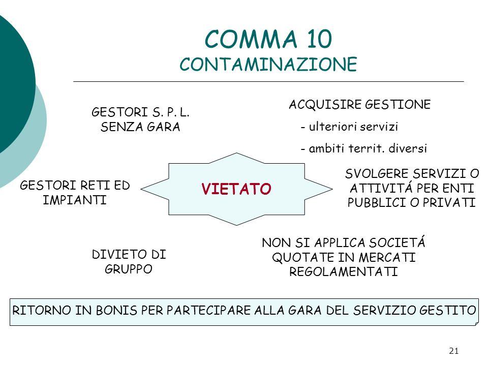 21 COMMA 10 CONTAMINAZIONE VIETATO GESTORI S. P. L. SENZA GARA GESTORI RETI ED IMPIANTI DIVIETO DI GRUPPO ACQUISIRE GESTIONE - ulteriori servizi - amb